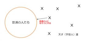 20150612天才図
