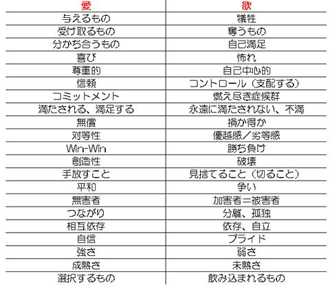 20151114愛と欲
